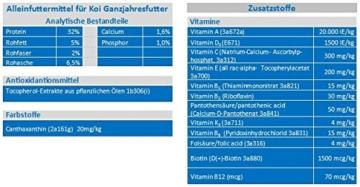 4,2kg Koi Elements DUO - schwimmed mit Semi-sinkendem Anteil - 2