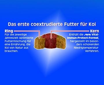 sera 07013 KOI Professional Frühjahr-/Herbstfutter 2200 g - Das leicht verdauliche Premium-Futter für Temperaturen unter 17 °C - 5
