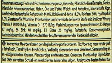 TetraMin Mini Granules (Hauptfutter in Granulatform für kleine Zierfische wie z.B. Salmler und Barben), 100 ml Dose - 2